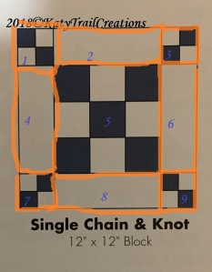 Singlechain_knot.jpggreen outline.jpgnumbered
